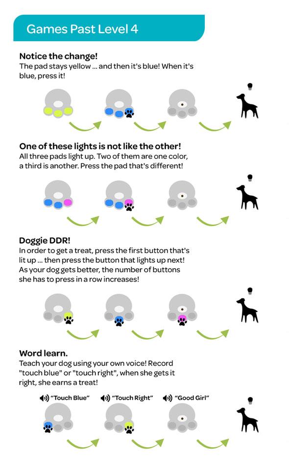 Konsolenspiele-fuer-Hunde
